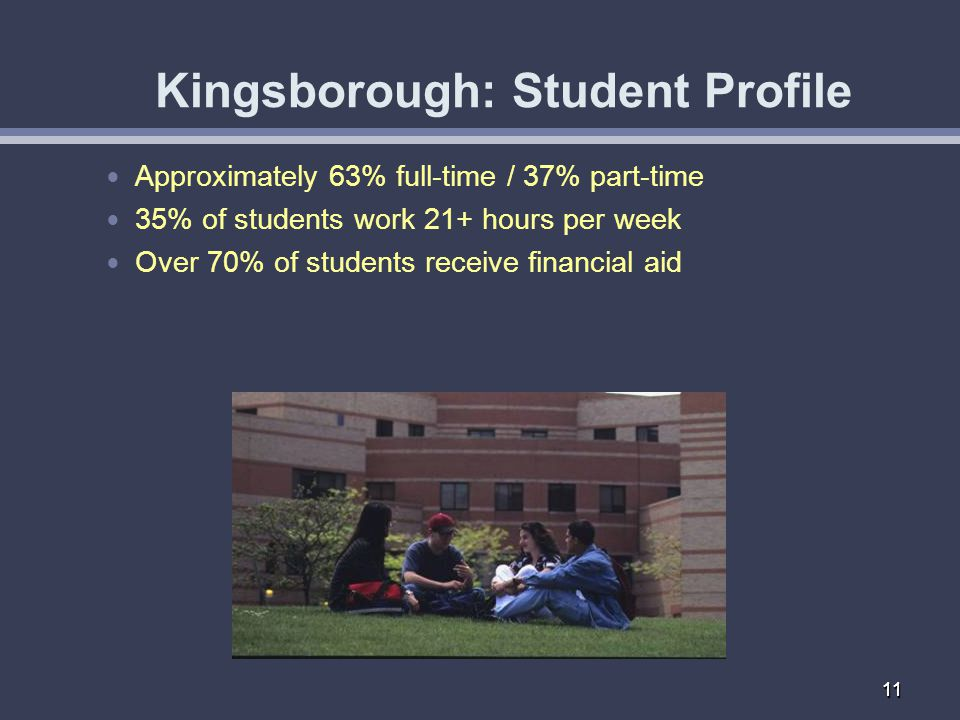 1111 Kingsborough: Student Profile Approximately 63% full-time / 37% part-time 35% of students work 21+ hours per week Over 70% of students receive financial aid