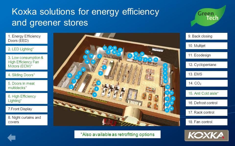 Koxka solutions for energy efficiency and greener stores 3. Low consumption & High Efficiency Fan Motors (ECM)* 6. High Efficiency Lighting* 4. Slidin