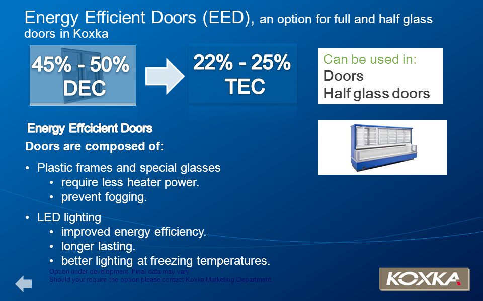 Energy Efficient Doors (EED), an option for full and half glass doors in Koxka Doors are composed of: Plastic frames and special glasses require less