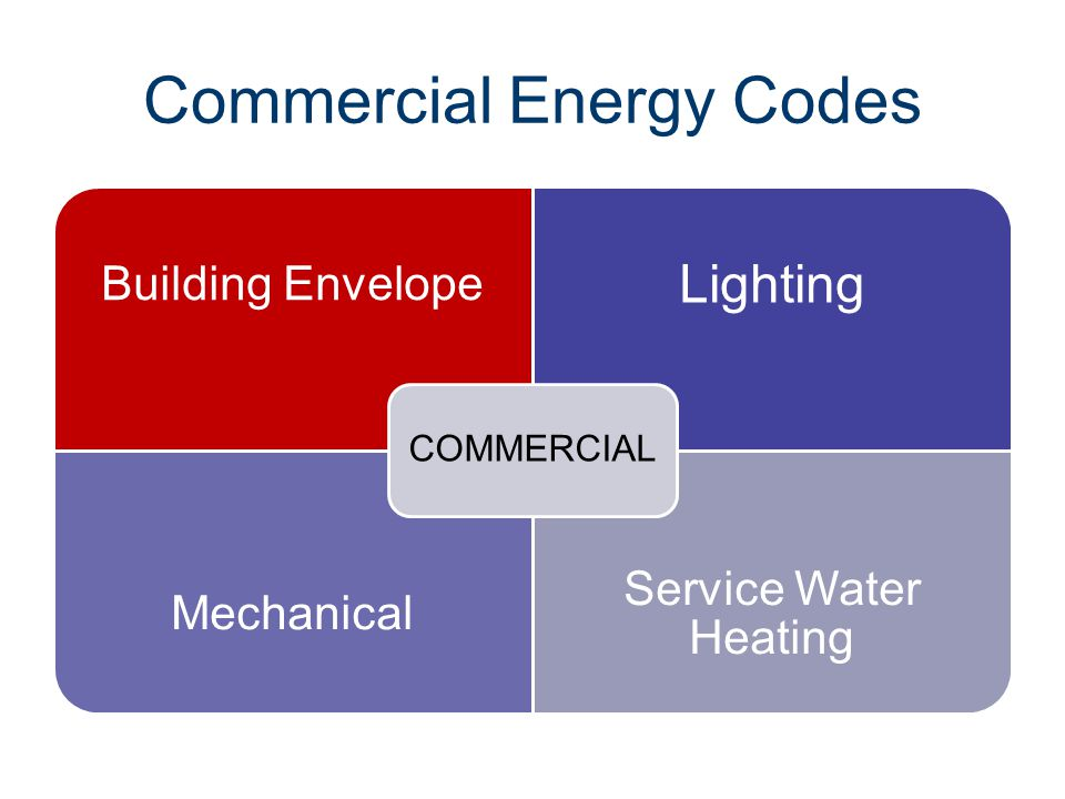 What is a Building Envelope.