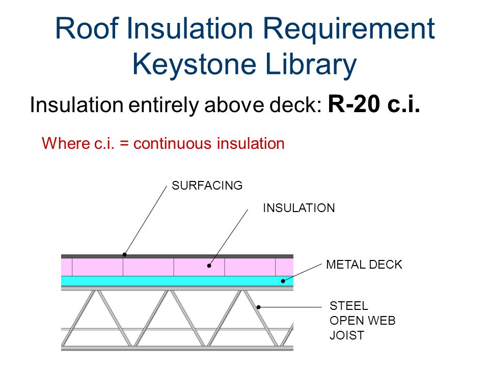 Wall Insulation Requirement Keystone Library Mass wall above grade: R-11.4 c.i.