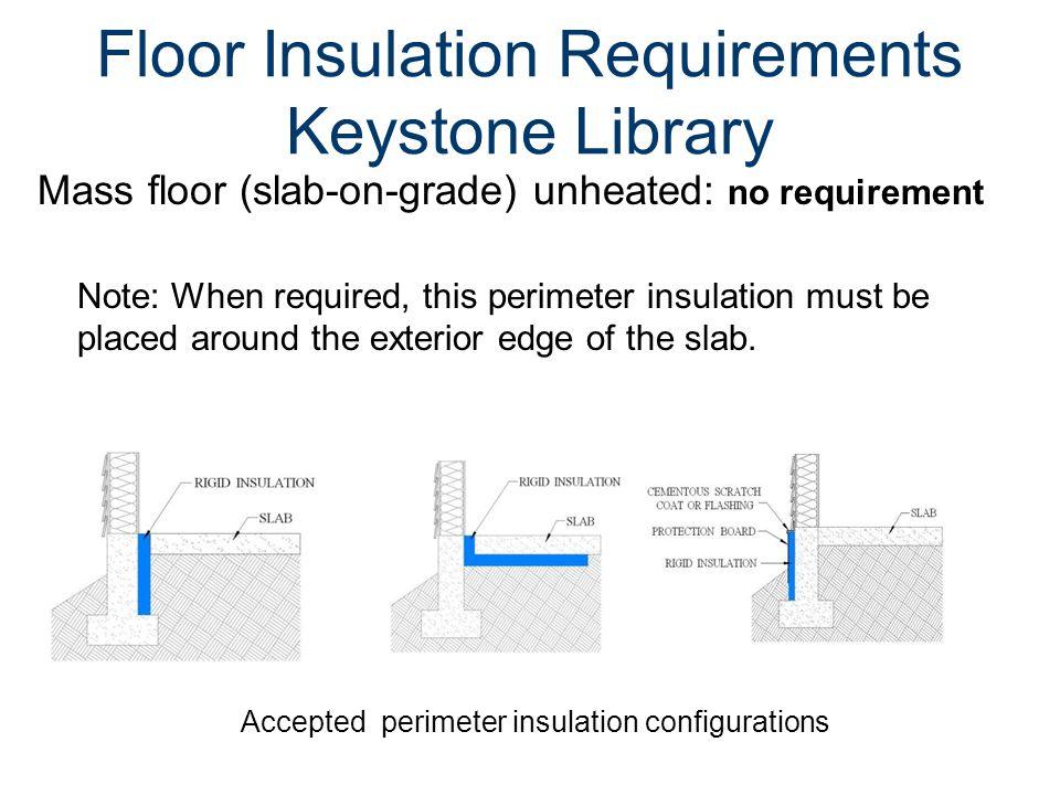Opaque Door Requirements Keystone Library Opaque doors have < 50% glass area Door type –Swinging door: U-0.700 (or less) –Overhead door: U-0.500 (or less)
