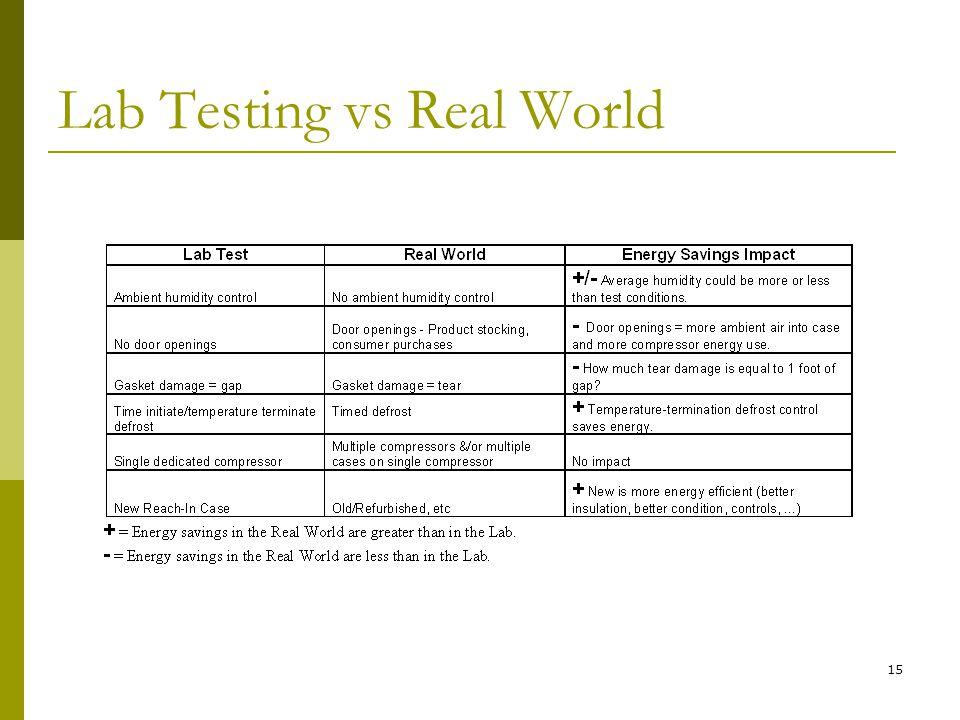 15 Lab Testing vs Real World