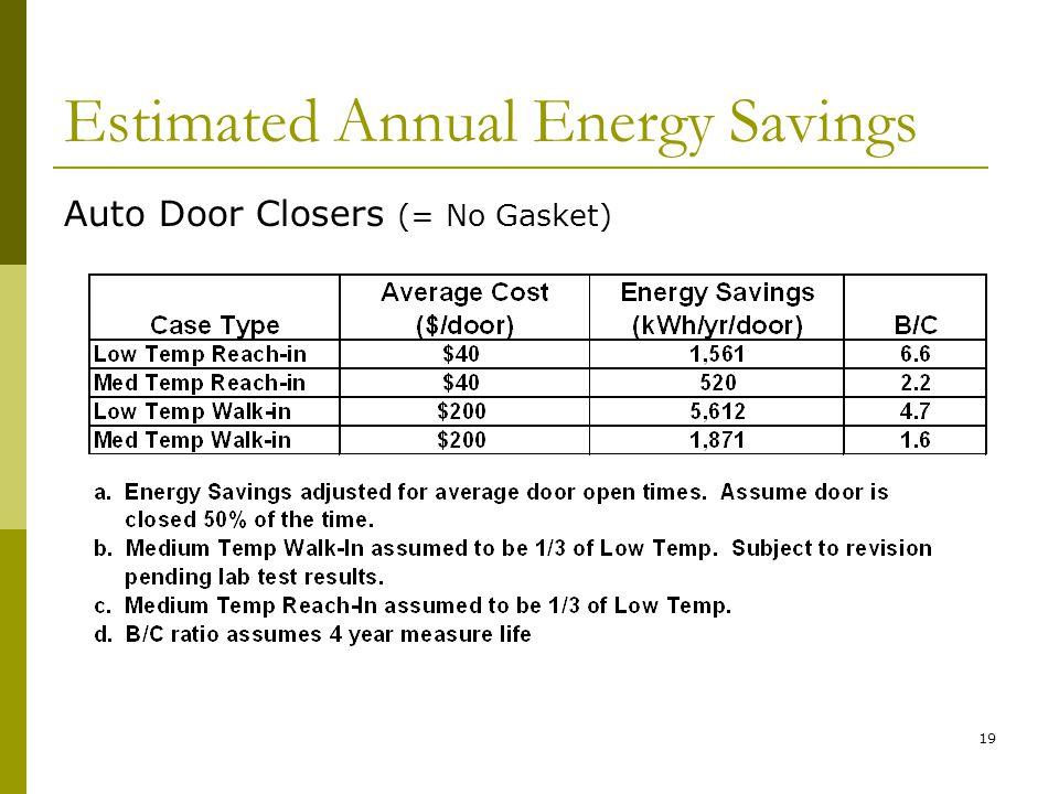 19 Estimated Annual Energy Savings Auto Door Closers (= No Gasket)