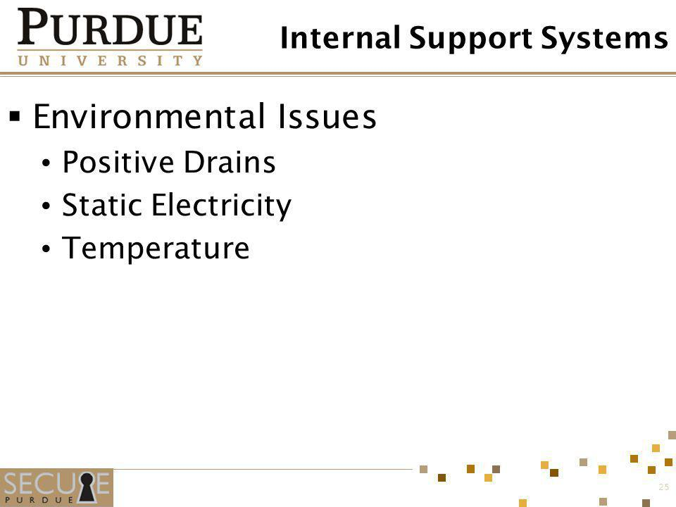 25 Internal Support Systems Environmental Issues Positive Drains Static Electricity Temperature