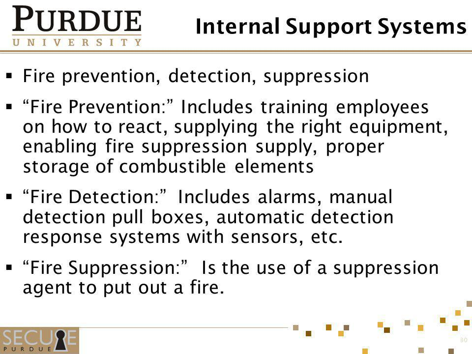 30 Internal Support Systems Fire prevention, detection, suppression Fire Prevention: Includes training employees on how to react, supplying the right