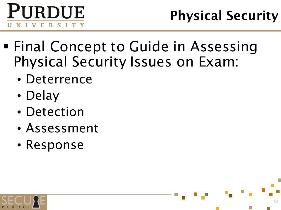 53 Physical Security Final Concept to Guide in Assessing Physical Security Issues on Exam: Deterrence Delay Detection Assessment Response