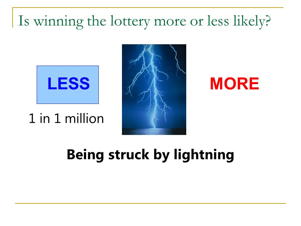Is winning the lottery more or less likely? Being struck by lightning LESS MORE 1 in 1 million