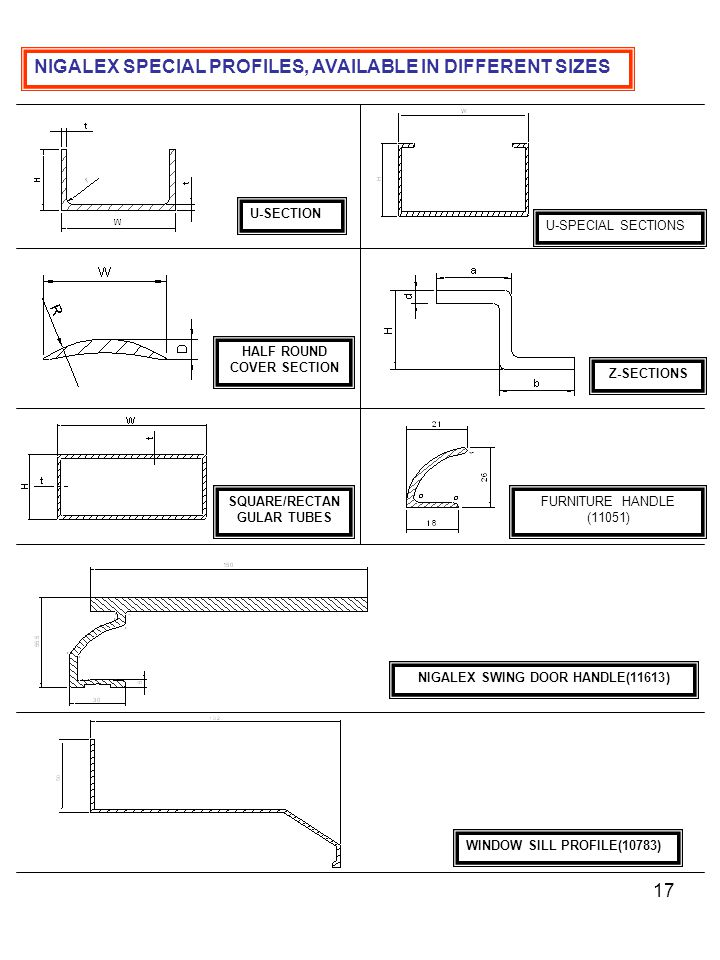 17 U-SECTION U-SPECIAL SECTIONS HALF ROUND COVER SECTION Z-SECTIONS SQUARE/RECTAN GULAR TUBES FURNITURE HANDLE (11051) NIGALEX SWING DOOR HANDLE(11613) WINDOW SILL PROFILE(10783) NIGALEX SPECIAL PROFILES, AVAILABLE IN DIFFERENT SIZES