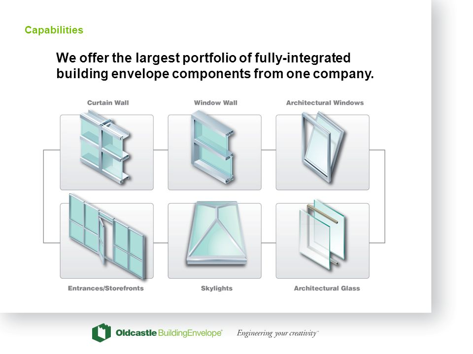 12 Capabilities We offer the largest portfolio of fully-integrated building envelope components from one company.