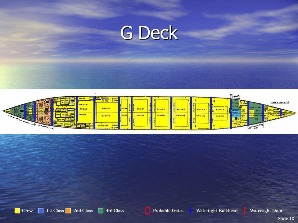 Slide 10 G Deck Crew1st Class2nd Class3rd ClassProbable GatesWatertight BulkheadWatertight Door
