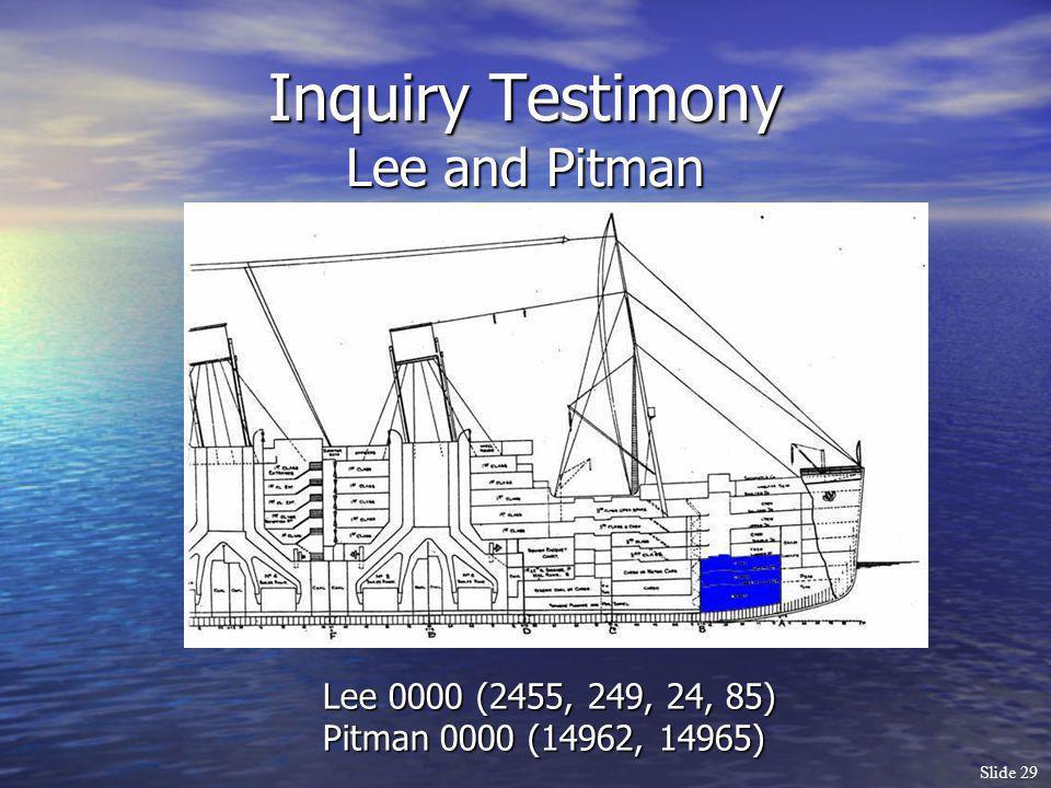 Slide 29 Inquiry Testimony Lee and Pitman Lee 0000 (2455, 249, 24, 85) Pitman 0000 (14962, 14965)