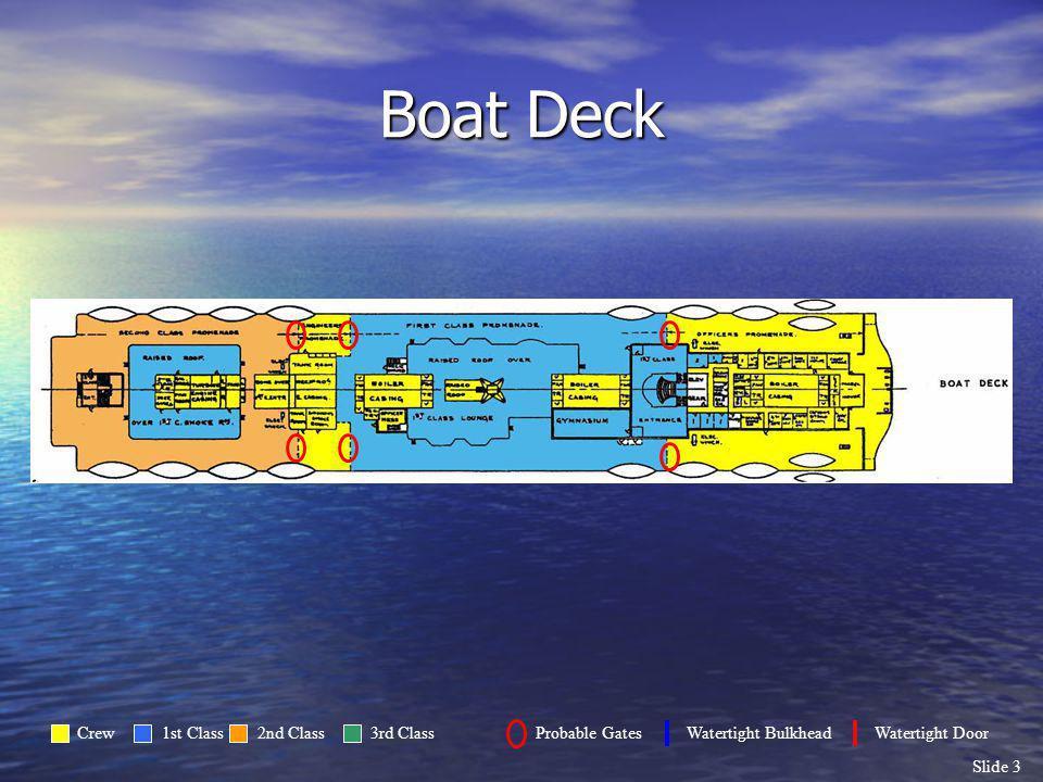 Slide 3 Boat Deck Crew1st Class2nd Class3rd Class Probable Gates Watertight Bulkhead Watertight Door