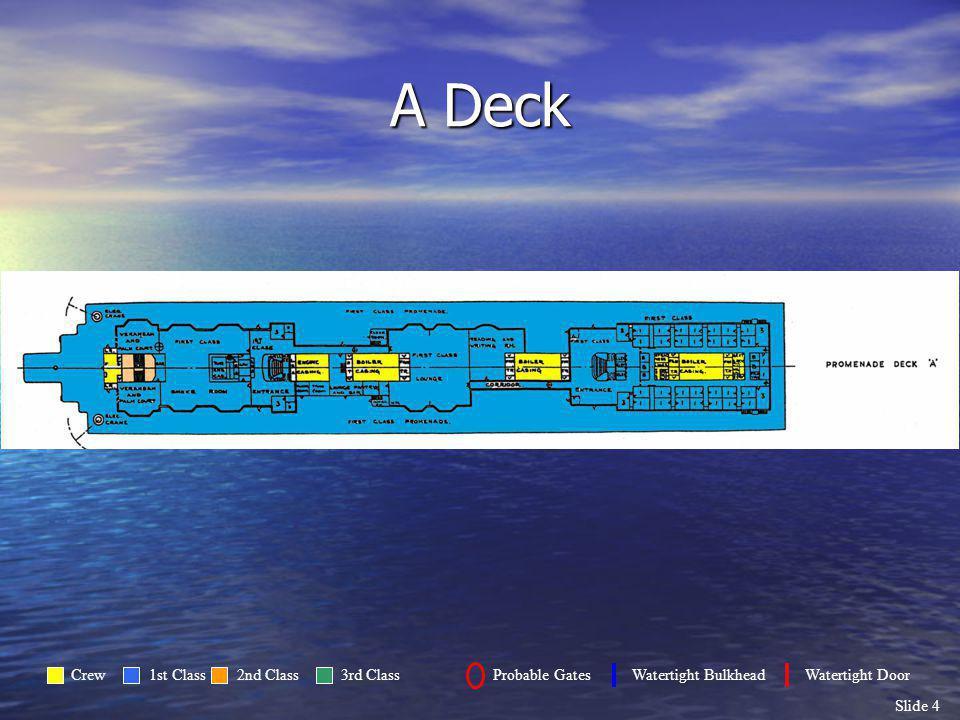 Slide 4 A Deck Crew1st Class2nd Class3rd Class Probable Gates Watertight Bulkhead Watertight Door