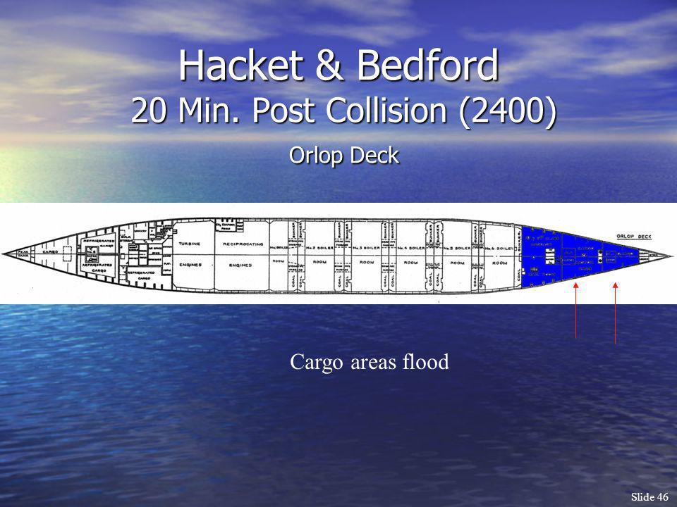 Slide 46 Hacket & Bedford 20 Min. Post Collision (2400) Orlop Deck Cargo areas flood