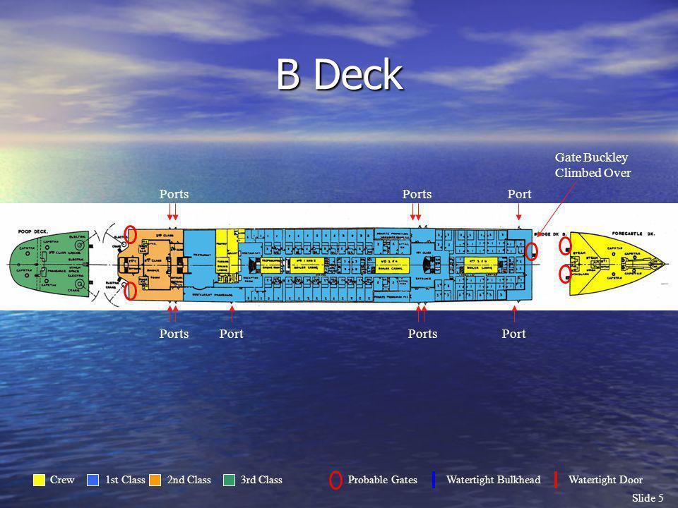 Slide 5 B Deck Ports PortPorts Port Gate Buckley Climbed Over Crew1st Class2nd Class3rd ClassProbable GatesWatertight BulkheadWatertight Door
