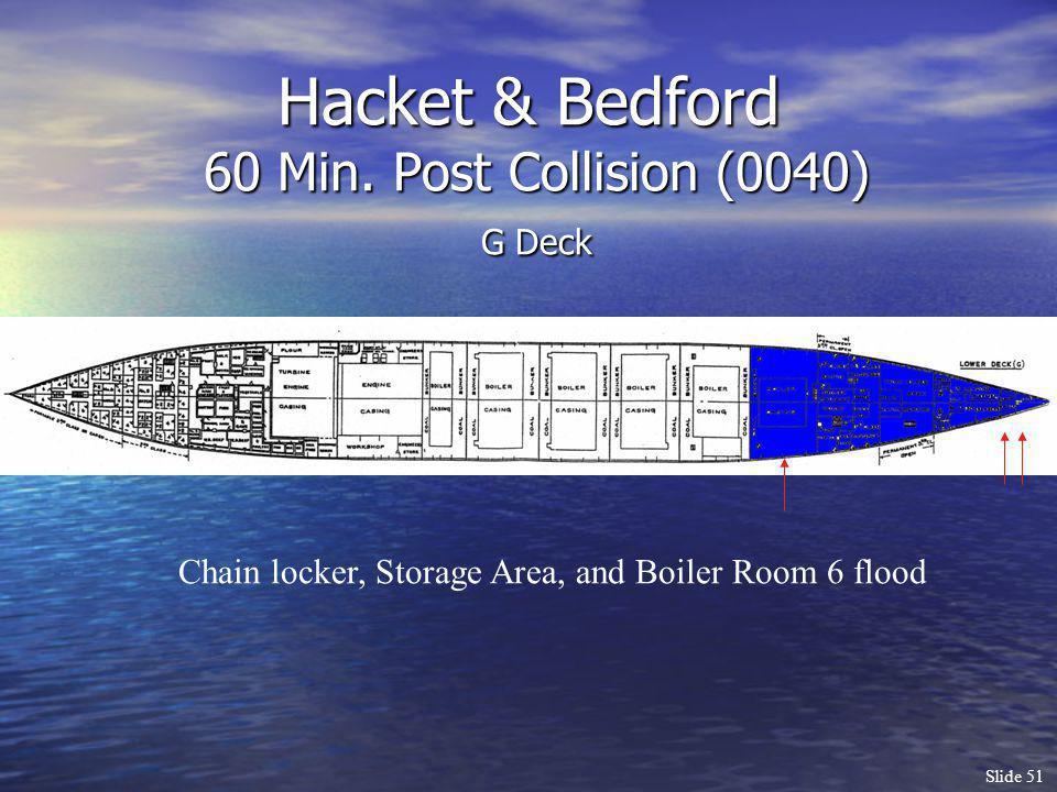 Slide 51 Hacket & Bedford 60 Min. Post Collision (0040) G Deck Chain locker, Storage Area, and Boiler Room 6 flood