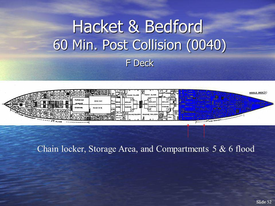 Slide 52 Hacket & Bedford 60 Min. Post Collision (0040) F Deck Chain locker, Storage Area, and Compartments 5 & 6 flood