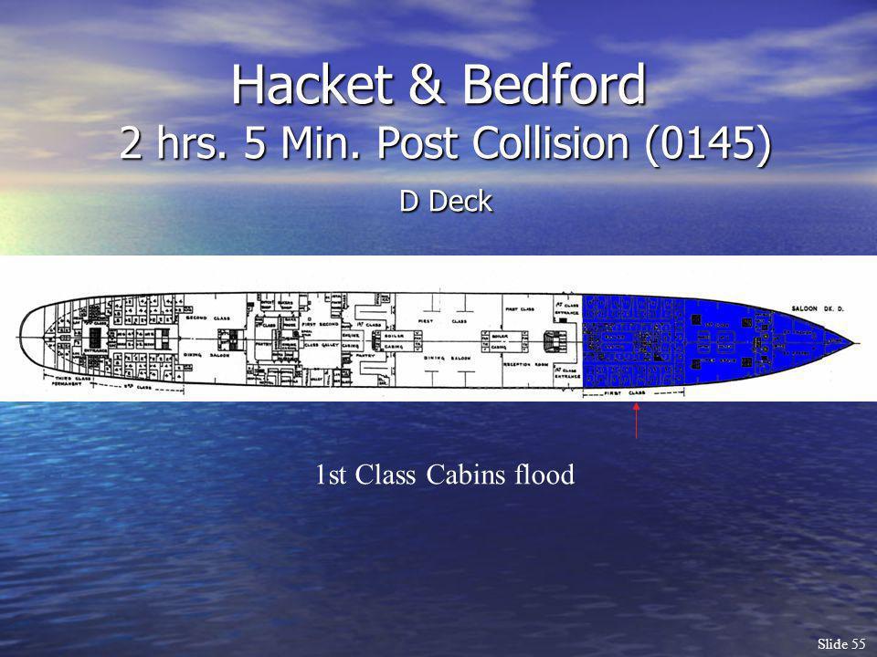 Slide 55 Hacket & Bedford 2 hrs. 5 Min. Post Collision (0145) D Deck 1st Class Cabins flood
