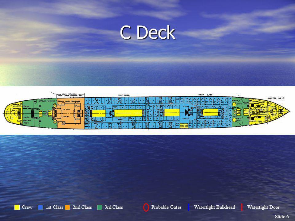 Slide 6 C Deck Crew1st Class2nd Class3rd Class Probable Gates Watertight Bulkhead Watertight Door