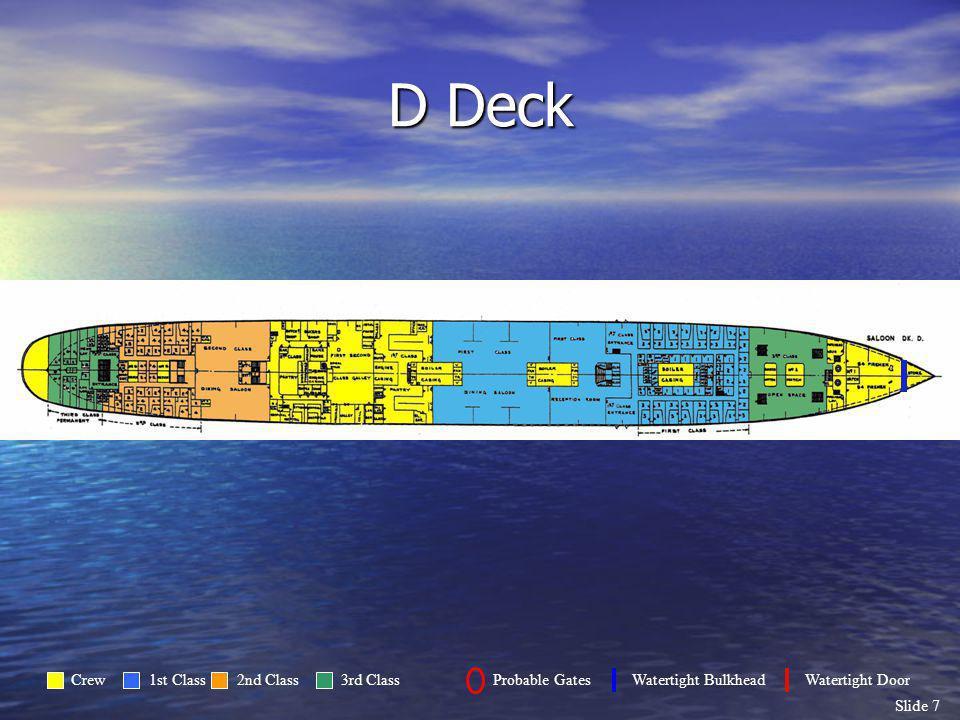 Slide 7 D Deck Crew1st Class2nd Class3rd ClassProbable GatesWatertight BulkheadWatertight Door