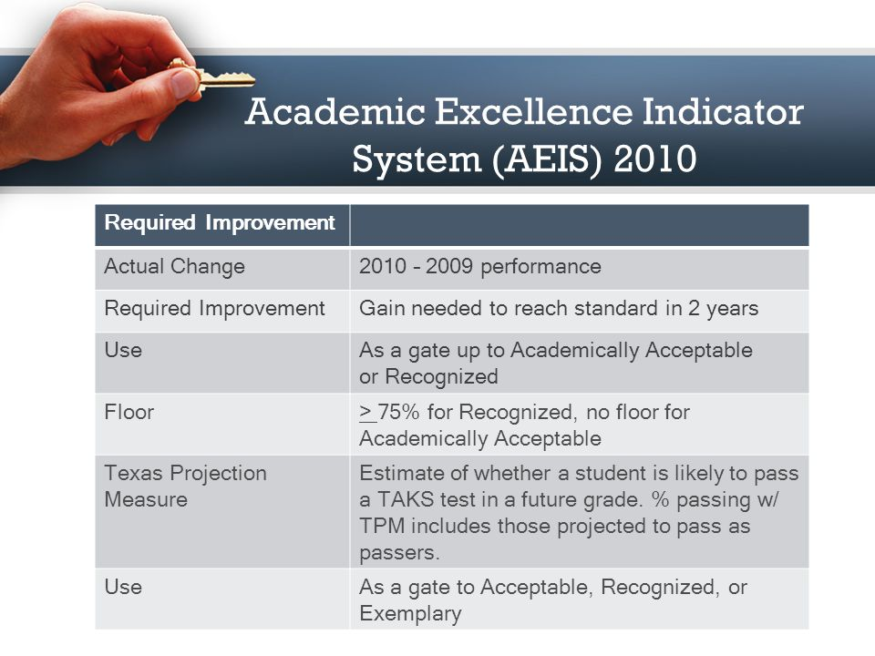 Academic Excellence Indicator System (AEIS) 2010 DefinitionTAKS/ TAKS (ACCOM) COMP. Rate I DROP OUT RATE STANDARDS Exemplary:..... All Subjects.. 90%
