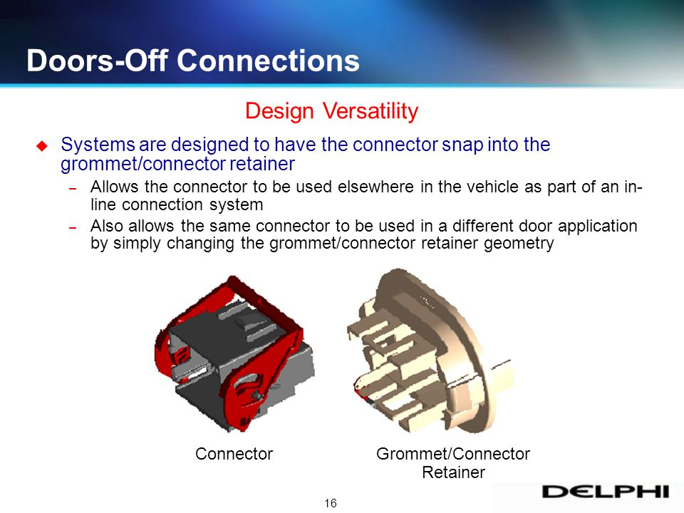 16 ConnectorGrommet/Connector Retainer Design Versatility u Systems are designed to have the connector snap into the grommet/connector retainer – Allows the connector to be used elsewhere in the vehicle as part of an in- line connection system – Also allows the same connector to be used in a different door application by simply changing the grommet/connector retainer geometry Doors-Off Connections