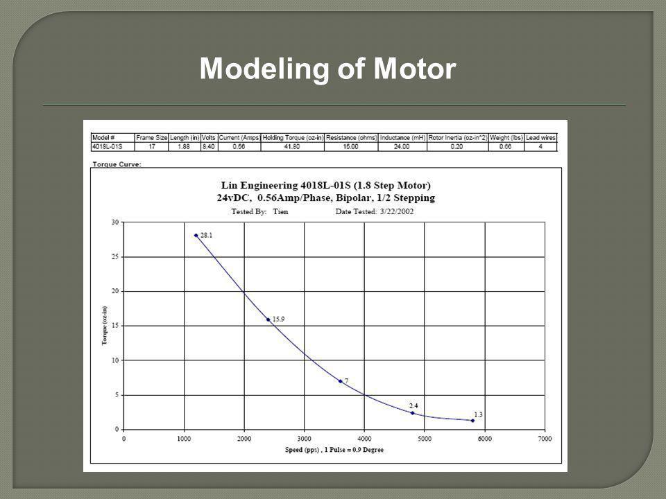 Modeling of Motor
