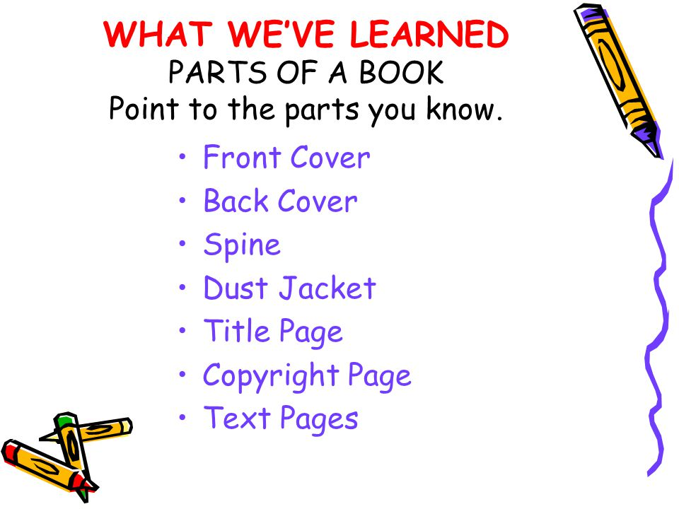 WHAT WEVE LEARNED PARTS OF A BOOK Point to the parts you know. Front Cover Back Cover Spine Dust Jacket Title Page Copyright Page Text Pages