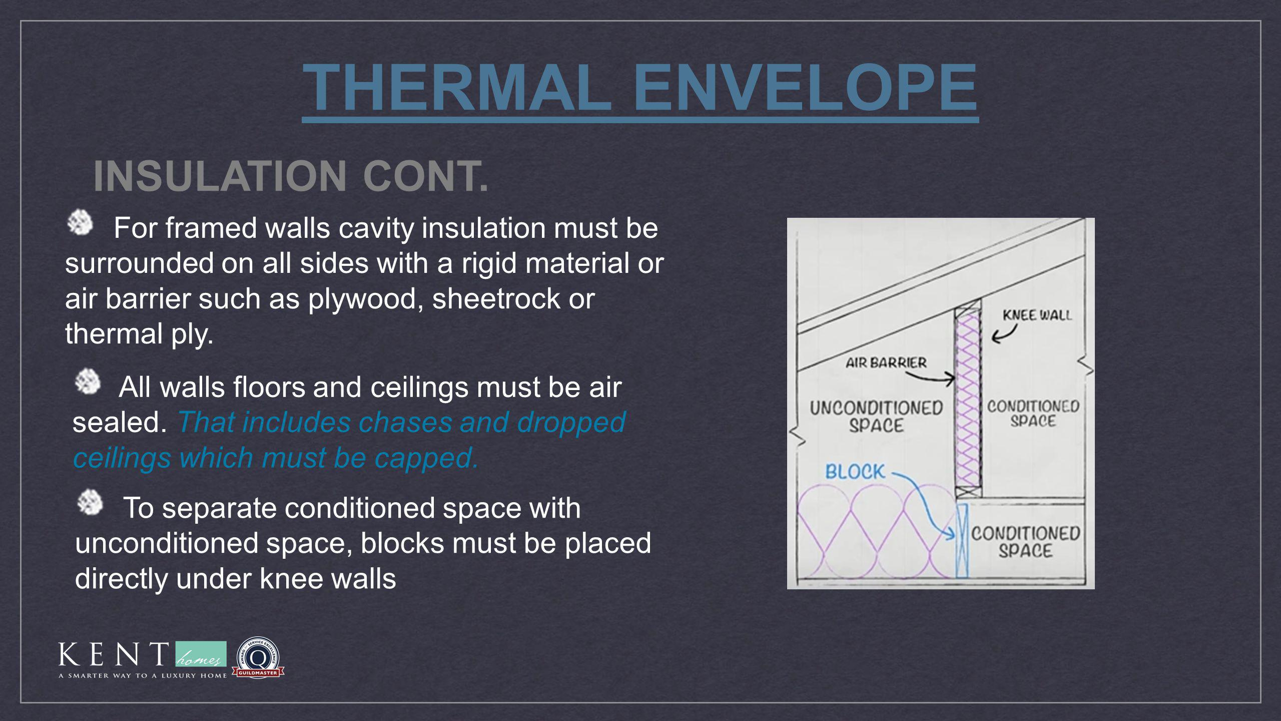 THERMAL ENVELOPE For framed walls cavity insulation must be surrounded on all sides with a rigid material or air barrier such as plywood, sheetrock or
