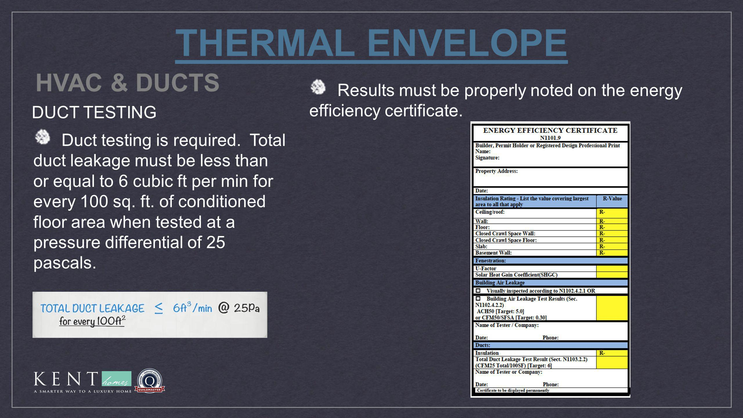THERMAL ENVELOPE HVAC & DUCTS DUCT TESTING Duct testing is required. Total duct leakage must be less than or equal to 6 cubic ft per min for every 100