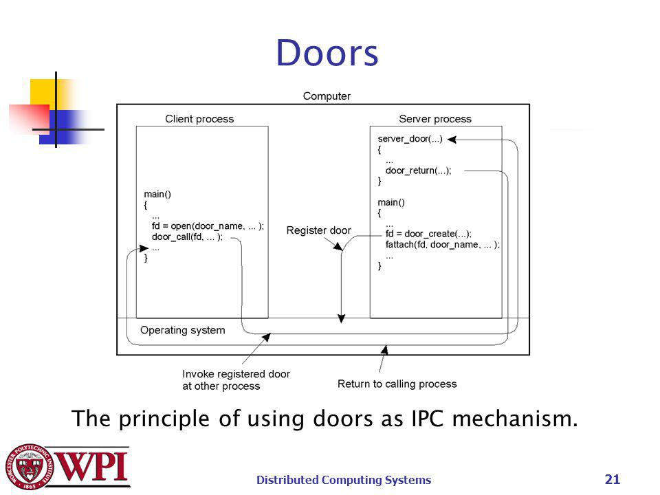 Distributed Computing Systems 21 Doors The principle of using doors as IPC mechanism.