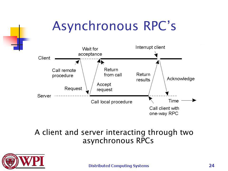 Distributed Computing Systems 24 Asynchronous RPCs A client and server interacting through two asynchronous RPCs