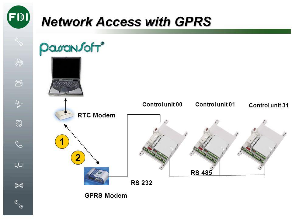 GPRS Modem RTC Modem RS 232 Control unit 00Control unit 01 Control unit 31 RS 485 Network Access with GPRS 1 2
