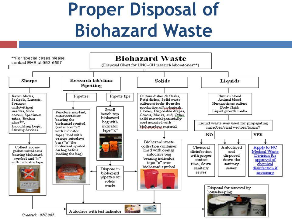 Proper Disposal of Biohazard Waste