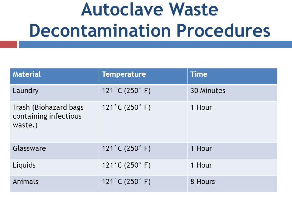 MaterialTemperatureTime Laundry121°C (250° F)30 Minutes Trash (Biohazard bags containing infectious waste.) 121°C (250° F)1 Hour Glassware121°C (250°