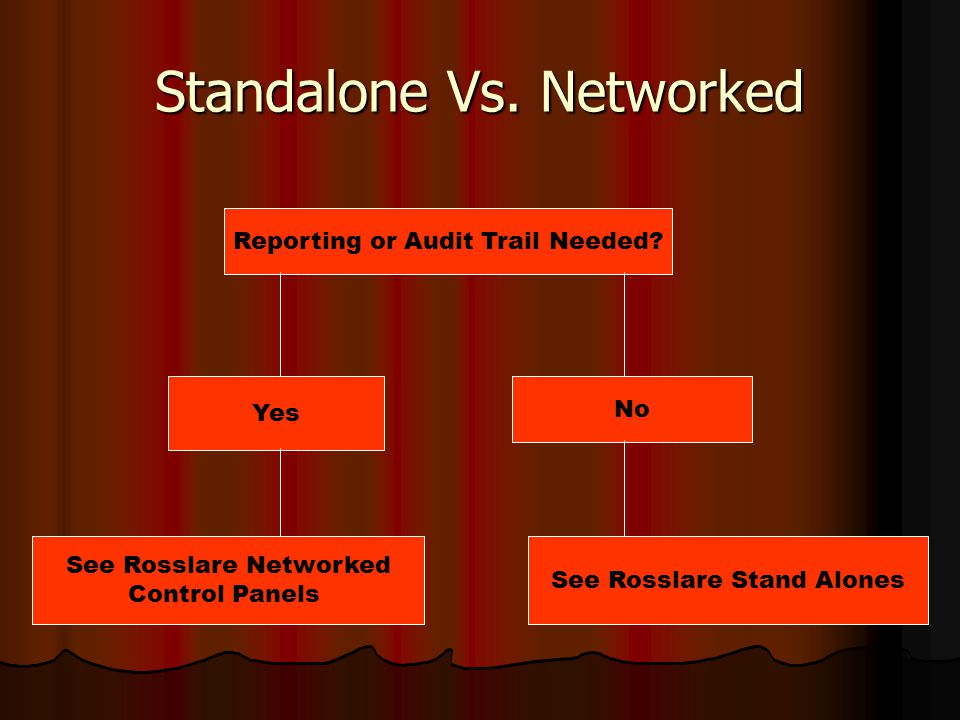 Standalone Vs. Networked Reporting or Audit Trail Needed? Yes No See Rosslare Stand Alones See Rosslare Networked Control Panels