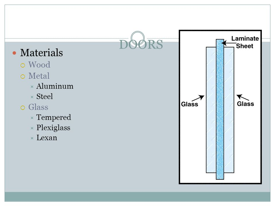 DOORS Materials Wood Metal Aluminum Steel Glass Tempered Plexiglass Lexan