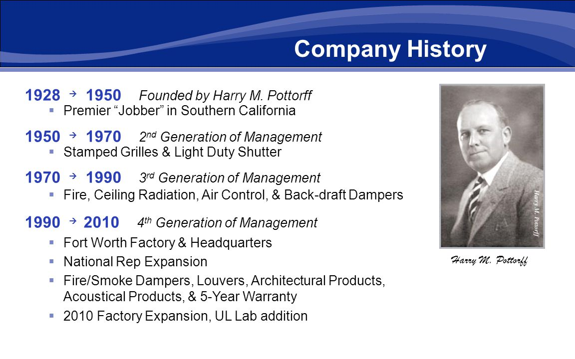 Company History Dynasonics Harry M. Pottorff 1928 1950 Founded by Harry M. Pottorff Premier Jobber in Southern California 1950 1970 2 nd Generation of