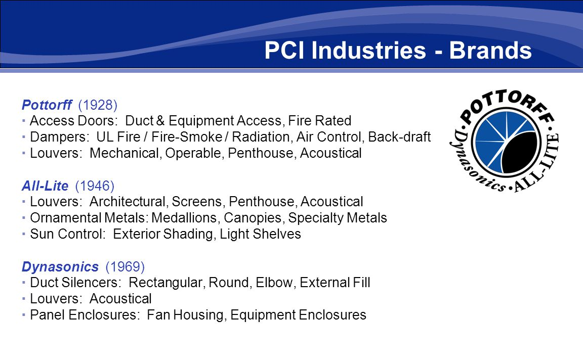 PCI Industries - Brands Pottorff (1928) Access Doors: Duct & Equipment Access, Fire Rated Dampers: UL Fire / Fire-Smoke / Radiation, Air Control, Back