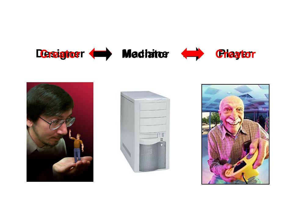 DesignerMachinePlayer CreatorMediatorCreator