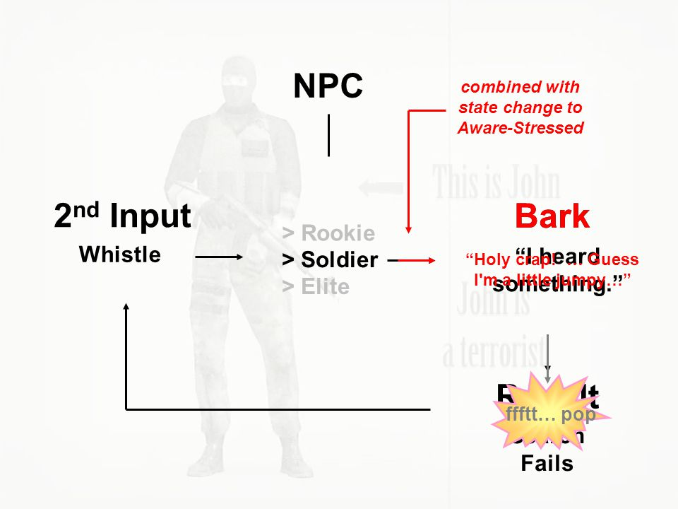 NPC > Rookie > Soldier > Elite Whistle 2 nd Input Bark I heard something. Result Search Fails Bark Holy crap! … Guess I'm a little jumpy… combined wit