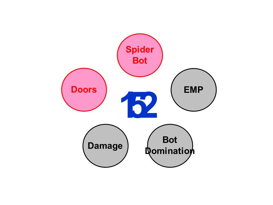 Spider Bot Doors Damage Bot Domination 5 EMP 12