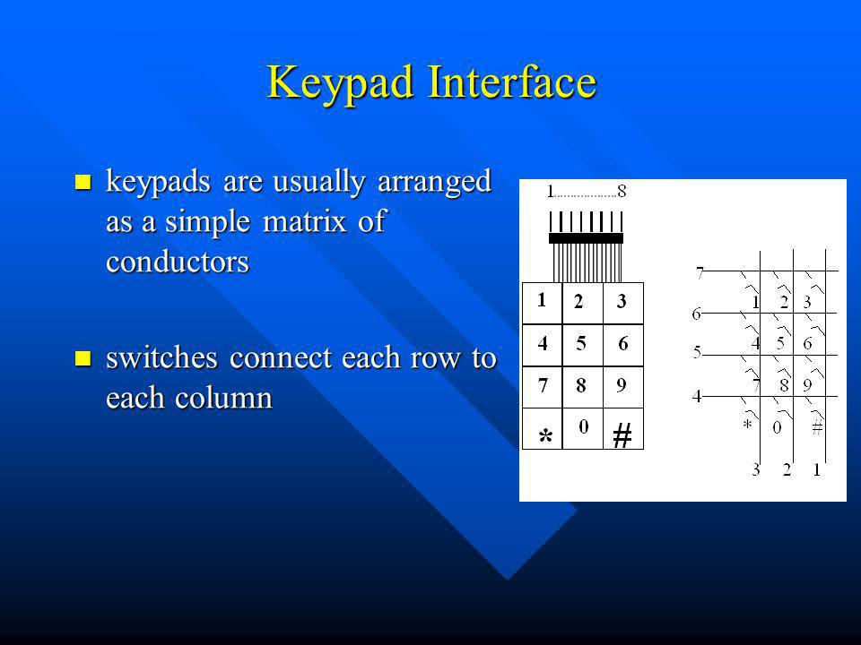 Keypad Interface keypads are usually arranged as a simple matrix of conductors keypads are usually arranged as a simple matrix of conductors switches