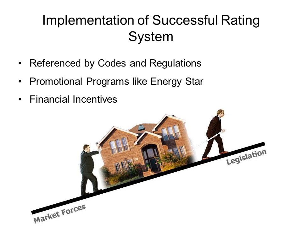 Implementation of Successful Rating System Referenced by Codes and Regulations Promotional Programs like Energy Star Financial Incentives
