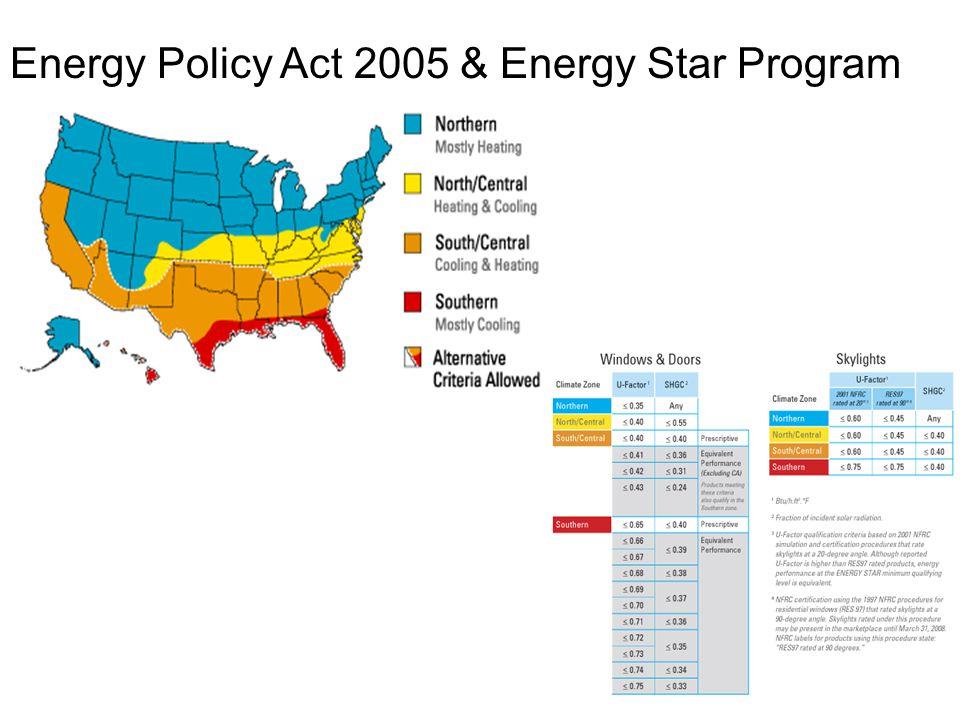 Energy Policy Act 2005 & Energy Star Program