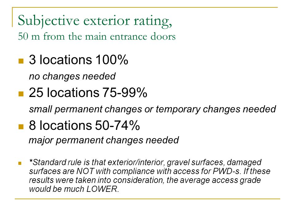 Subjective exterior rating, 50 m from the main entrance doors 3 locations 100% no changes needed 25 locations 75-99% small permanent changes or tempor