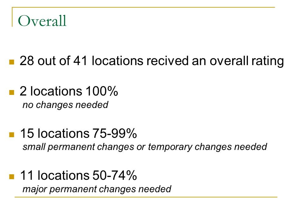 Overall 28 out of 41 locations recived an overall rating 2 locations 100% no changes needed 15 locations 75-99% small permanent changes or temporary c