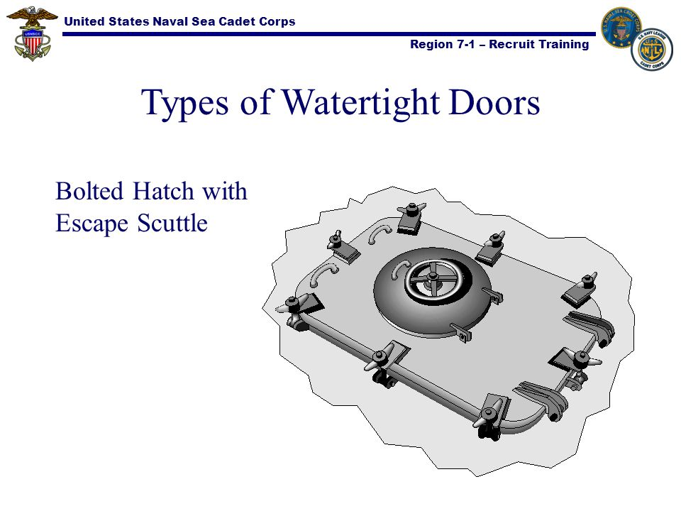 United States Naval Sea Cadet Corps Region 7-1 – Recruit Training Types of Watertight Doors Bolted Hatch with Escape Scuttle