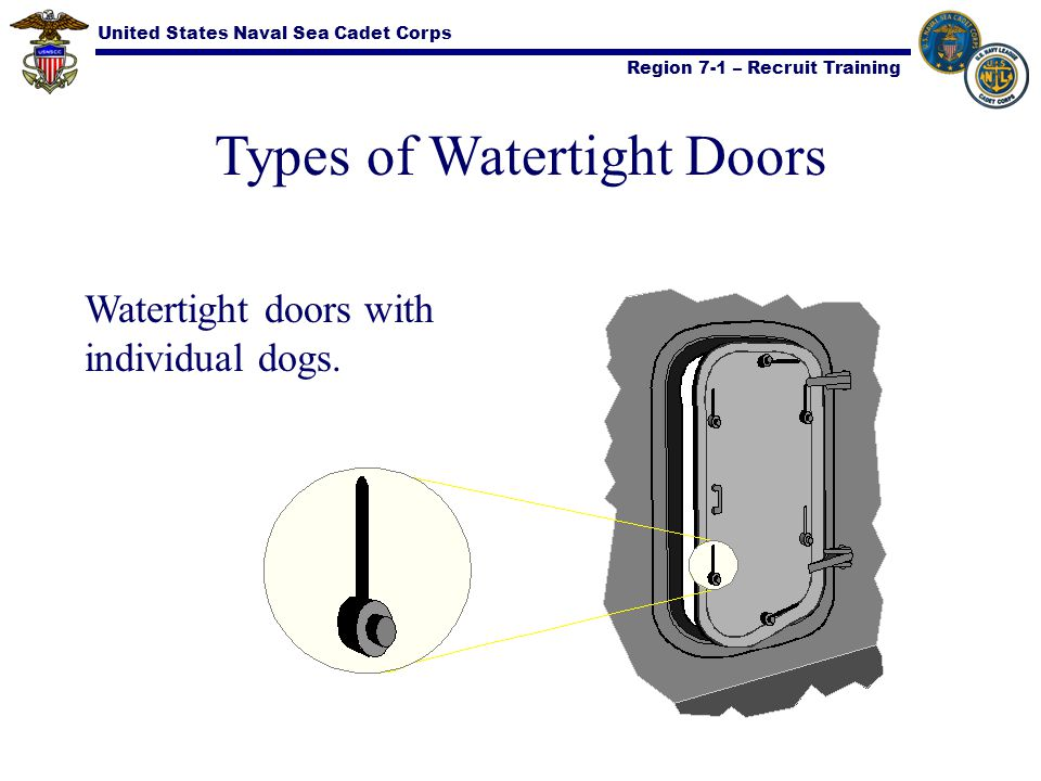 United States Naval Sea Cadet Corps Region 7-1 – Recruit Training Types of Watertight Doors Watertight doors with individual dogs.